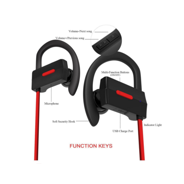 Bluetooth-Headphones-Wireless-In-Ear-Sports-Stereo-Isolating-Headset-Sweat-Proof-4