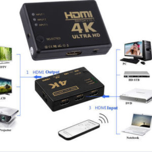 4K HDMI 3 in 1 out Switch Splitter TV Switcher Box Ultra for HDTV PS3 PS4 1080P