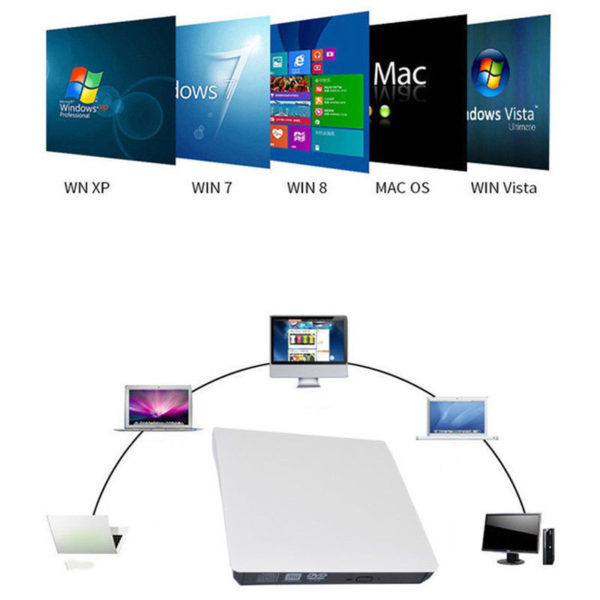 USB 3.0 Pop-up Tray Loading Mobile External DVD-RW For Desktop Laptop